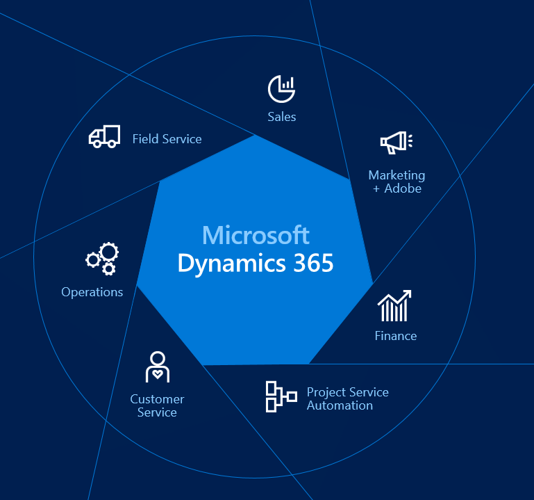 Image result for logo microsoft dynamics 365 customer engagement